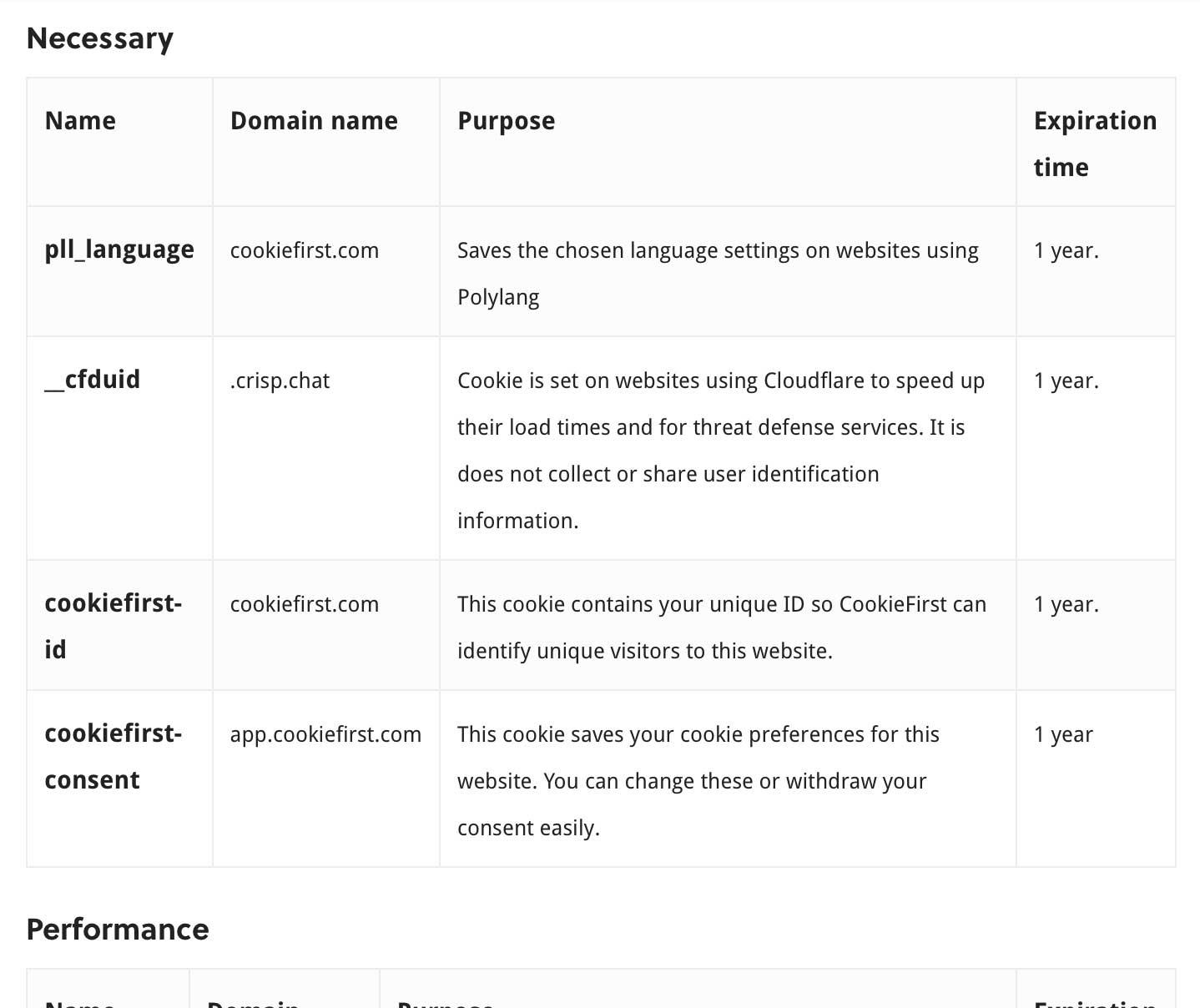 CookieFirst oferece uma política de cookies gerada automaticamente e escaneia seu site periodicamente.